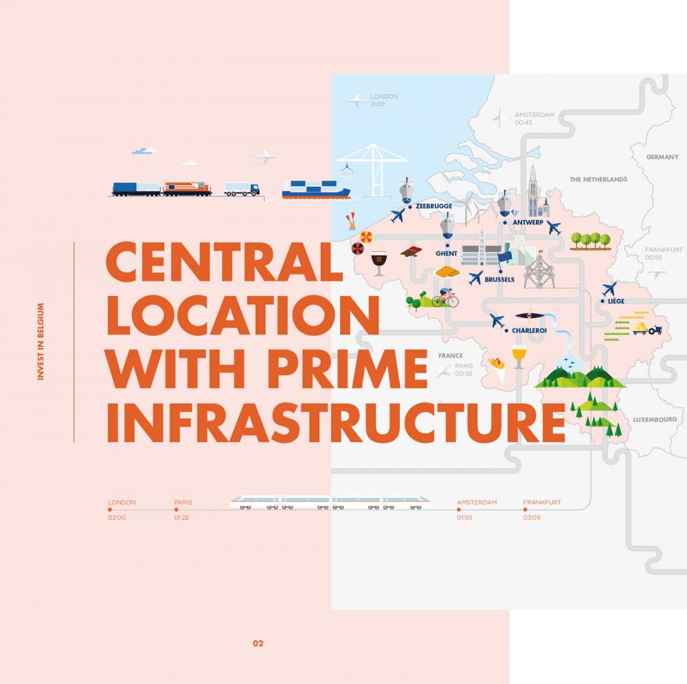 Fod Investin Belgium Infographic Location Infrastructure