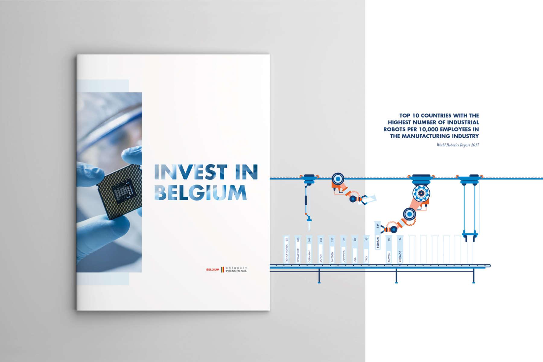 Fod Investin Belgium 1